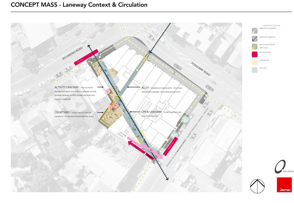 Lot 3 planning